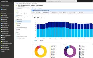 Tekstbanner -Inzicht kosten - cloud cost management
